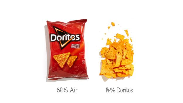 Tragedy of the Four Chips
