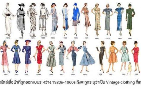 Women's Fashion Through the Decades