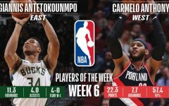 NBA Releases Players Of The Week